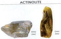 Benefits of ACTINOLITE