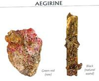 Benefits of AEGIRINE