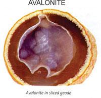 Benefits of AVALONITE