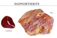 Benefits of DUMORTIERITE