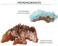 Benefits of HEMIMORPHITE