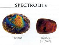 Benefits of SPECTROLITE
