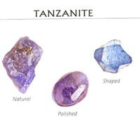 Benefits of TANZANITE