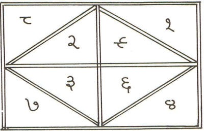 Yantra for Accomplishes All Desires