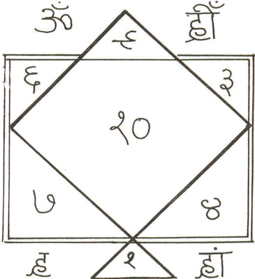 Yantra for Wealth