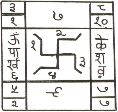 YANTRA PDF AND SCIENCE OCCULT MANTRA TANTRA