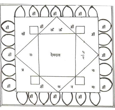 Yantra  For Person infatuated