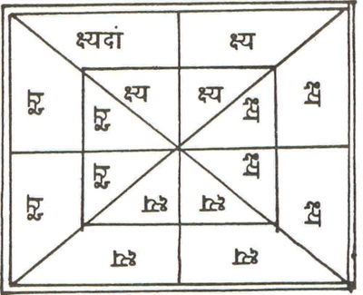 Yantra  For Health